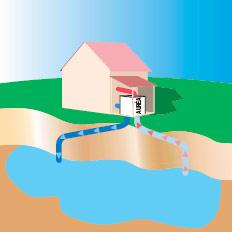 geothermie_pompe_eau